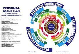 Personal Branding JPG