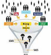 sales funnel jpag