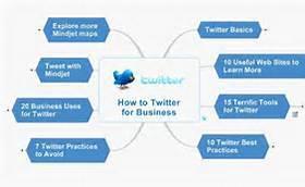 Twitter Marketing JPEG
